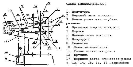 От шкива эл.двигателя (10)